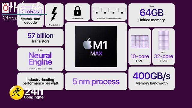 Ấn tượng với điểm Geekbench của MacBook Pro M1 Max, có hiệu suất đa lõi nhanh hơn gấp 2 lần so với chip M1